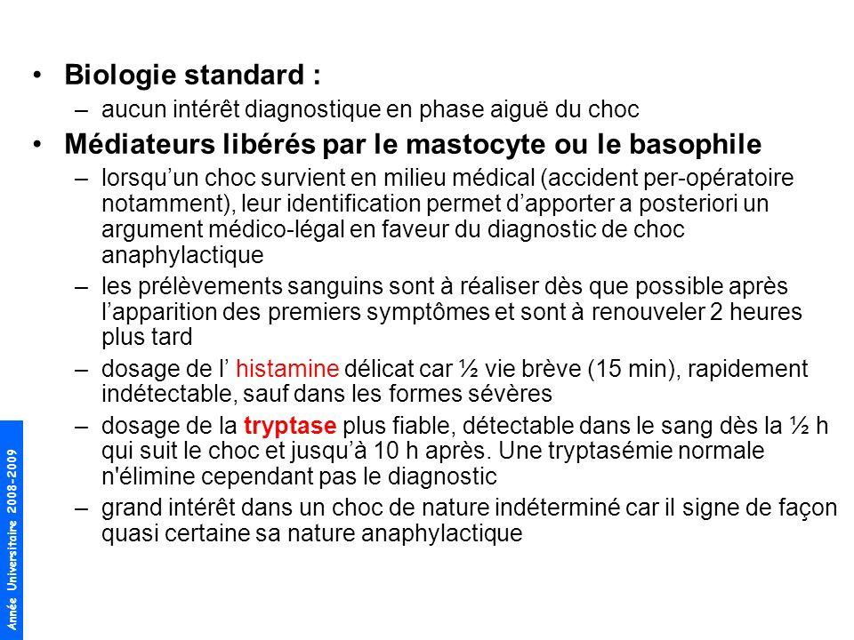 Année Universitaire 2008-2009 Biologie standard : –aucun intérêt diagnostique en phase aiguë du choc Médiateurs libérés par le mastocyte ou le basophi
