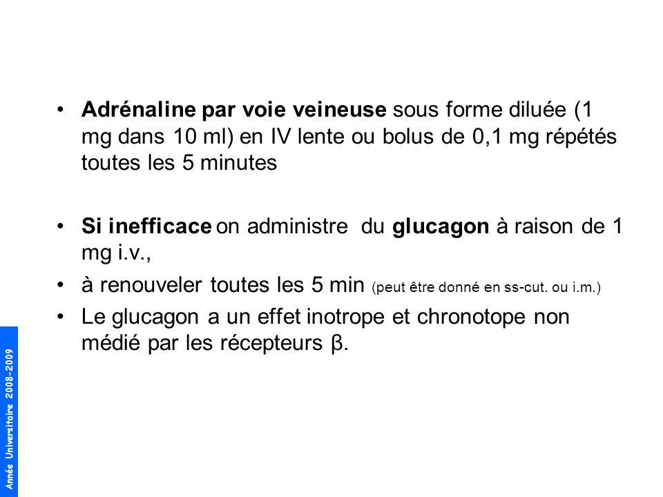 Année Universitaire 2008-2009 Adrénaline par voie veineuse sous forme diluée (1 mg dans 10 ml) en IV lente ou bolus de 0,1 mg répétés toutes les 5 min