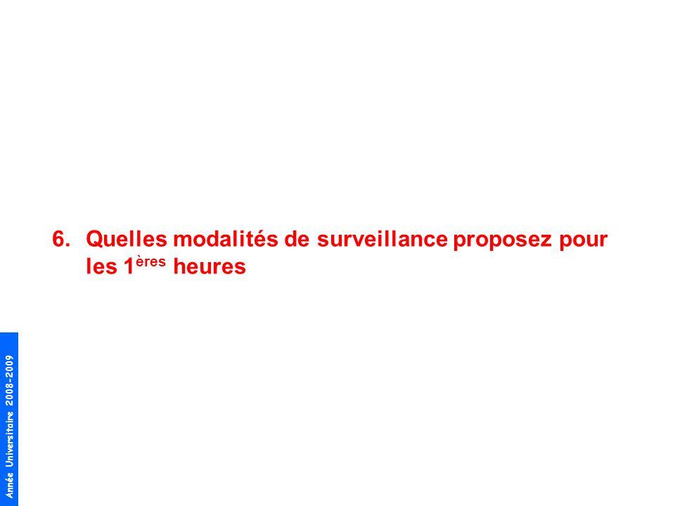 Année Universitaire 2008-2009 6.Quelles modalités de surveillance proposez pour les 1 ères heures