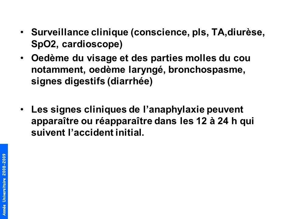 Année Universitaire 2008-2009 Surveillance clinique (conscience, pls, TA,diurèse, SpO2, cardioscope) Oedème du visage et des parties molles du cou not
