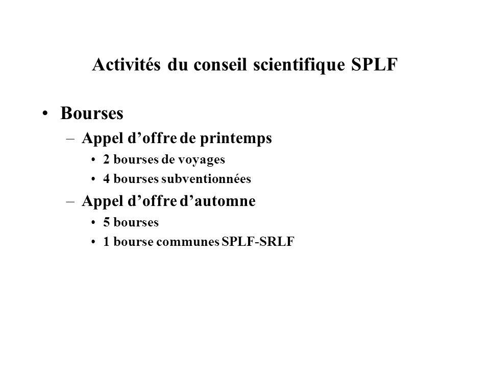 Activités du conseil scientifique SPLF Bourses –Appel doffre de printemps 2 bourses de voyages 4 bourses subventionnées –Appel doffre dautomne 5 bours