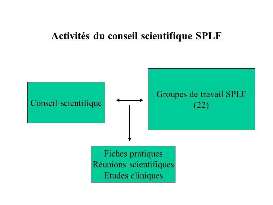 Activités du conseil scientifique SPLF Conseil scientifique Groupes de travail SPLF (22) Fiches pratiques Réunions scientifiques Etudes cliniques
