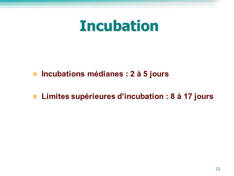 12 Incubation Incubations médianes : 2 à 5 jours Limites supérieures dincubation : 8 à 17 jours