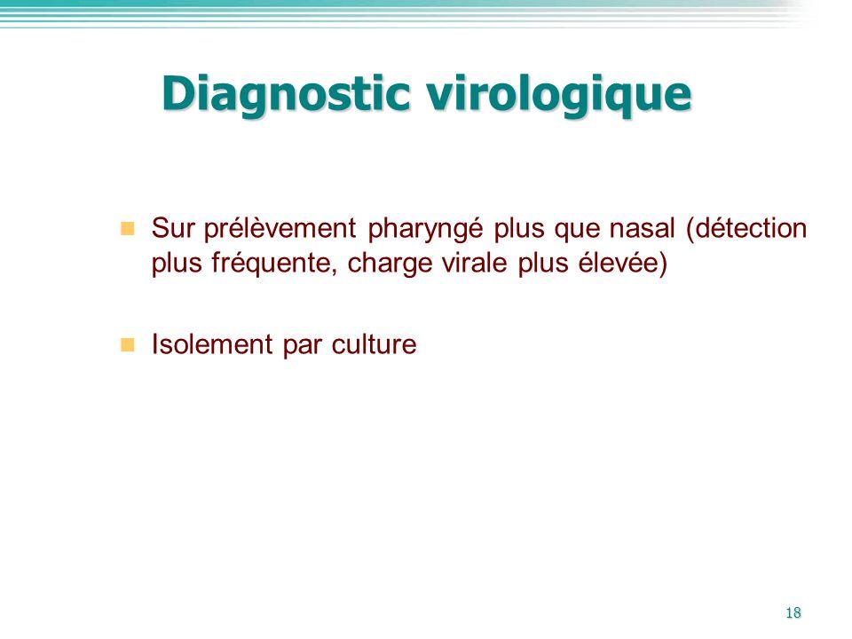 18 Diagnostic virologique Sur prélèvement pharyngé plus que nasal (détection plus fréquente, charge virale plus élevée) Isolement par culture