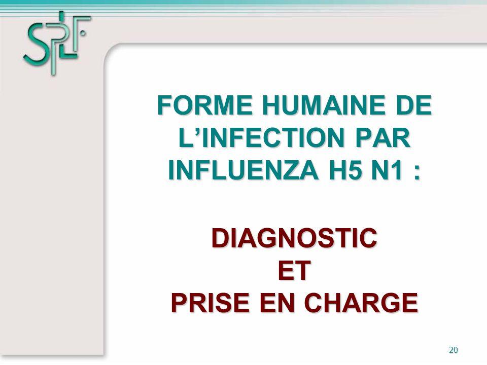 20 FORME HUMAINE DE LINFECTION PAR INFLUENZA H5 N1 : DIAGNOSTIC ET PRISE EN CHARGE
