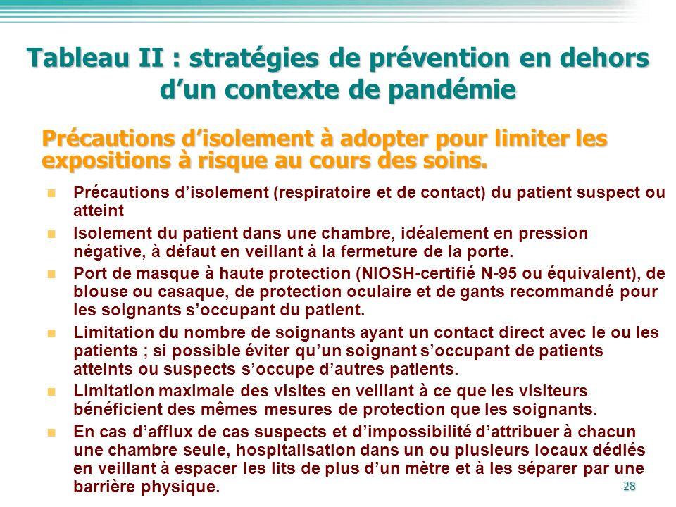 28 Tableau II : stratégies de prévention en dehors dun contexte de pandémie Précautions disolement (respiratoire et de contact) du patient suspect ou