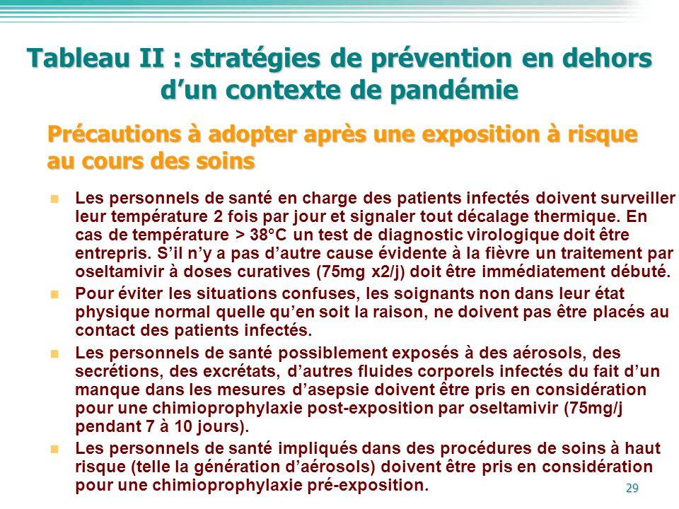 29 Tableau II : stratégies de prévention en dehors dun contexte de pandémie Les personnels de santé en charge des patients infectés doivent surveiller