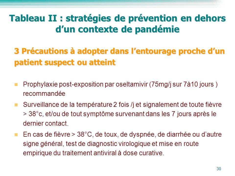 30 Tableau II : stratégies de prévention en dehors dun contexte de pandémie 3 Précautions à adopter dans lentourage proche dun patient suspect ou atte