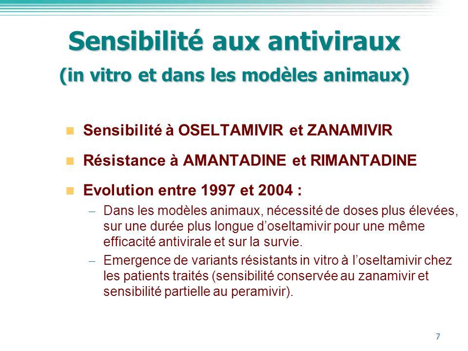 7 Sensibilité aux antiviraux (in vitro et dans les modèles animaux) Sensibilité à OSELTAMIVIR et ZANAMIVIR Résistance à AMANTADINE et RIMANTADINE Evol