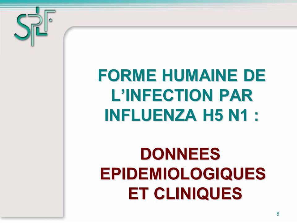 8 FORME HUMAINE DE LINFECTION PAR INFLUENZA H5 N1 : DONNEESEPIDEMIOLOGIQUES ET CLINIQUES ET CLINIQUES