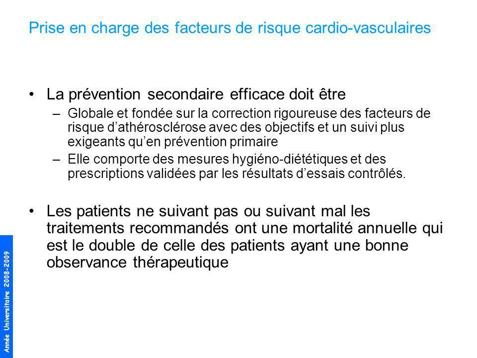 Année Universitaire 2008-2009 Prise en charge des facteurs de risque cardio-vasculaires La prévention secondaire efficace doit être –Globale et fondée