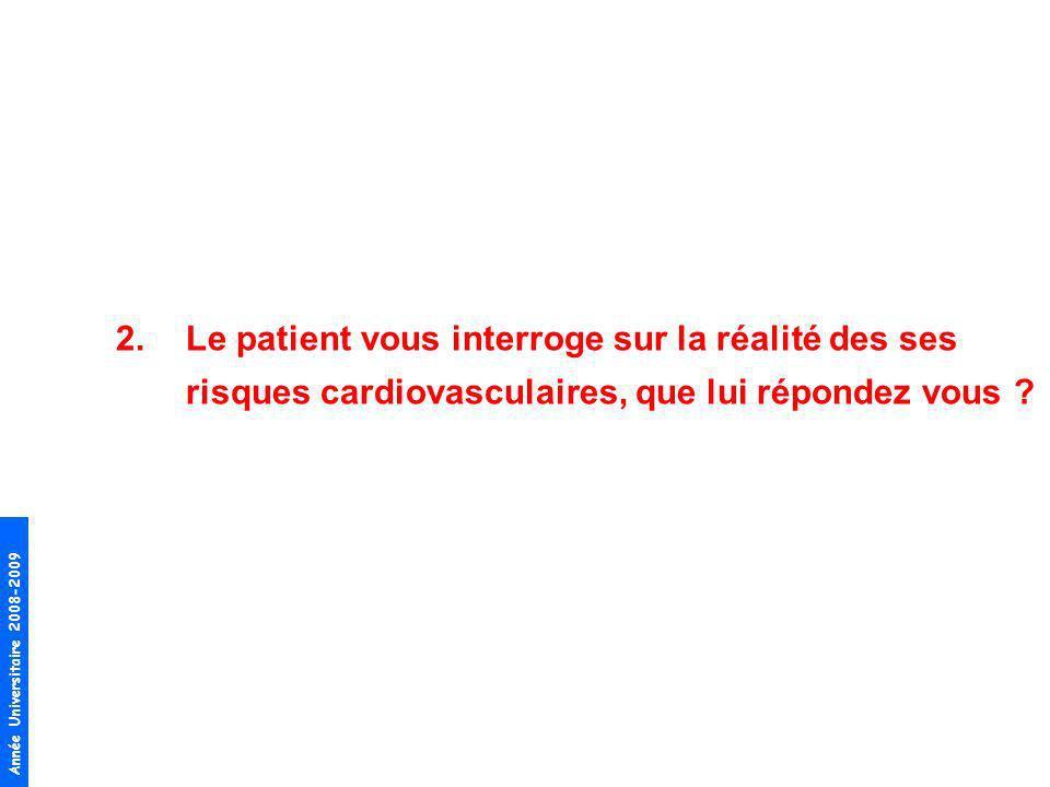 Année Universitaire 2008-2009 Ses risques cardio-vasculaires sont présents et comportent notamment : –Des facteurs de risques non modifiables : lantécédent dIDM paternel à 52 ans (ATCD familial dune maladie cardio-vaculaire survenue tôt chez un ascendant du 1er degré) le sexe masculin –Des facteurs de risques « modifiables » : le fait quil est fumeur le fait quil est « stressé » le fait quil est sédentaire le fait quil est hypertendu son hypercholestérolémie son surpoids (défini par un IMC > 25 kg/m 2 ), en effet son IMC est calculé à 29 kg/m 2
