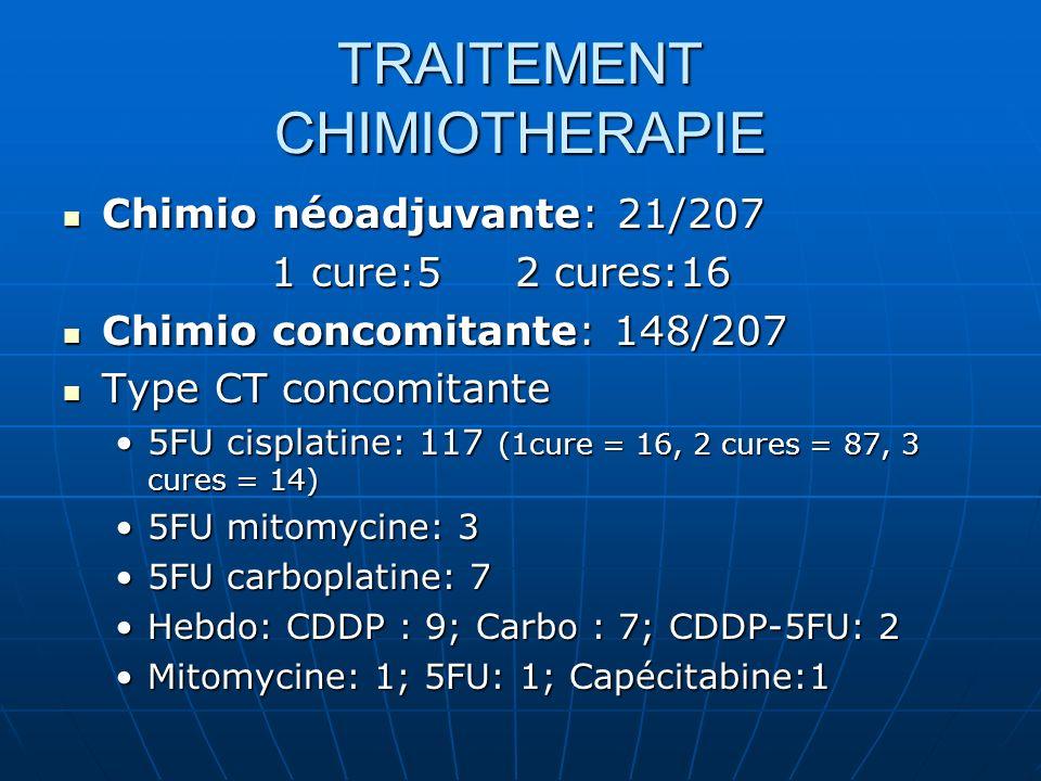 TRAITEMENT CHIMIOTHERAPIE Chimio néoadjuvante: 21/207 Chimio néoadjuvante: 21/207 1 cure:5 2 cures:16 1 cure:5 2 cures:16 Chimio concomitante: 148/207