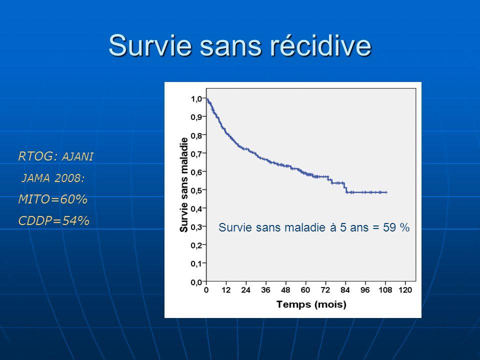 Survie sans récidive Survie sans maladie à 5 ans = 59 % RTOG: AJANI JAMA 2008: MITO=60% CDDP=54%