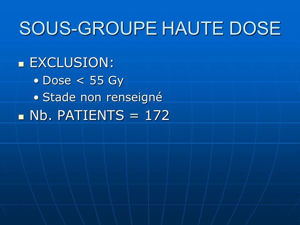 SOUS-GROUPE HAUTE DOSE EXCLUSION: EXCLUSION: Dose < 55 GyDose < 55 Gy Stade non renseignéStade non renseigné Nb. PATIENTS = 172 Nb. PATIENTS = 172