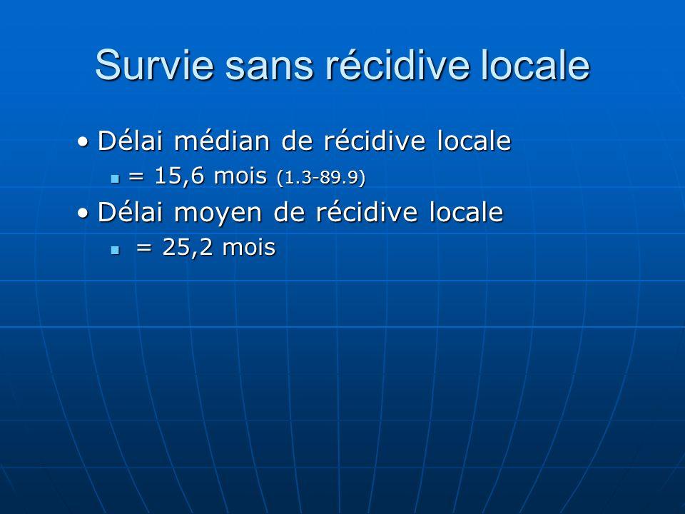 Survie sans récidive locale Délai médian de récidive localeDélai médian de récidive locale = 15,6 mois (1.3-89.9) = 15,6 mois (1.3-89.9) Délai moyen d