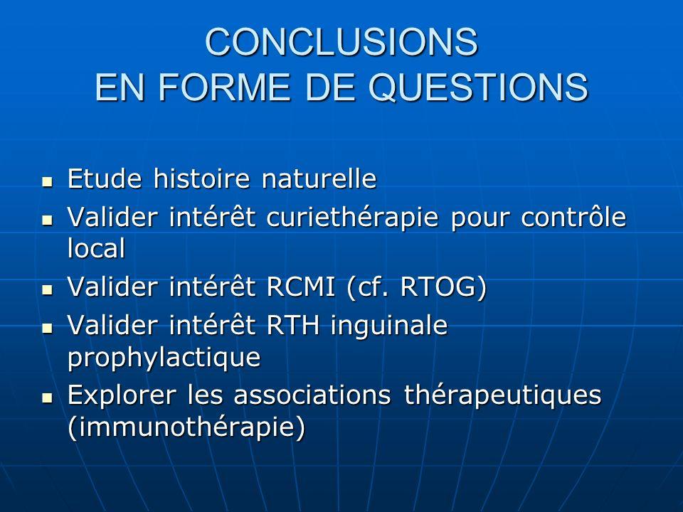 CONCLUSIONS EN FORME DE QUESTIONS Etude histoire naturelle Etude histoire naturelle Valider intérêt curiethérapie pour contrôle local Valider intérêt