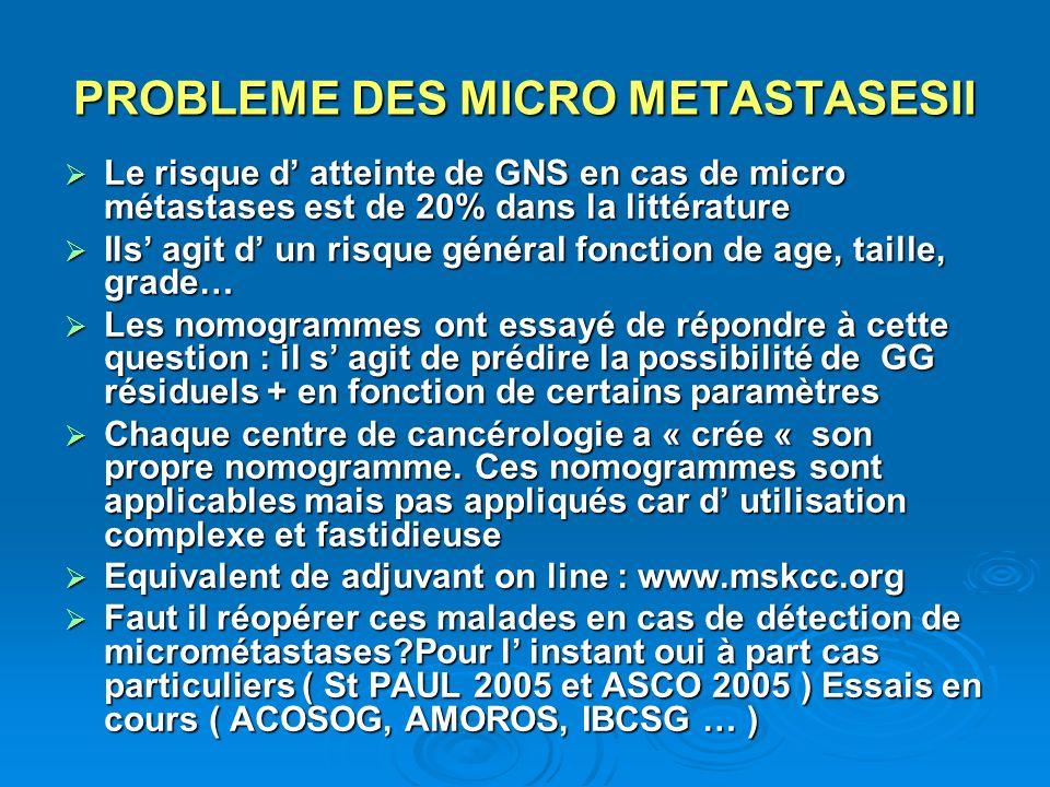 PROBLEME DES MICRO METASTASESII Le risque d atteinte de GNS en cas de micro métastases est de 20% dans la littérature Le risque d atteinte de GNS en c