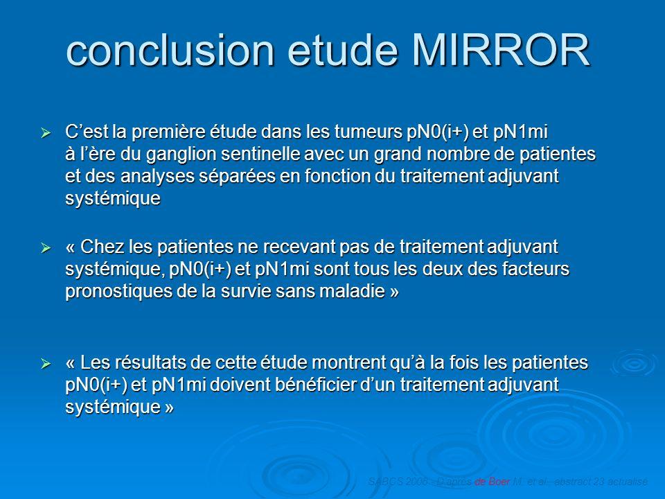 conclusion etude MIRROR Cest la première étude dans les tumeurs pN0(i+) et pN1mi à lère du ganglion sentinelle avec un grand nombre de patientes et de