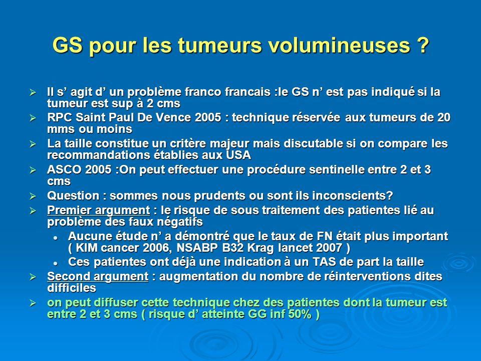 GS pour les tumeurs volumineuses ? Il s agit d un problème franco francais :le GS n est pas indiqué si la tumeur est sup à 2 cms Il s agit d un problè