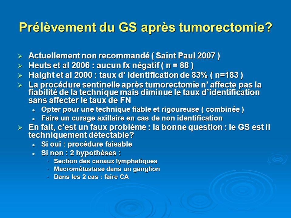Prélèvement du GS après tumorectomie? Actuellement non recommandé ( Saint Paul 2007 ) Actuellement non recommandé ( Saint Paul 2007 ) Heuts et al 2006