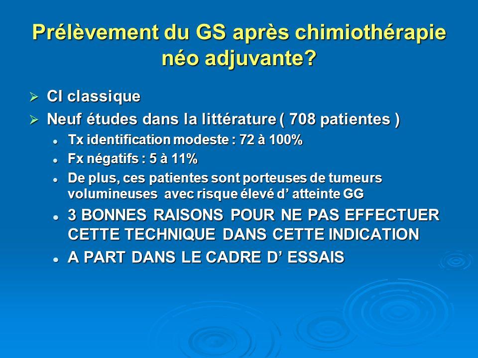 Prélèvement du GS après chimiothérapie néo adjuvante? CI classique CI classique Neuf études dans la littérature ( 708 patientes ) Neuf études dans la