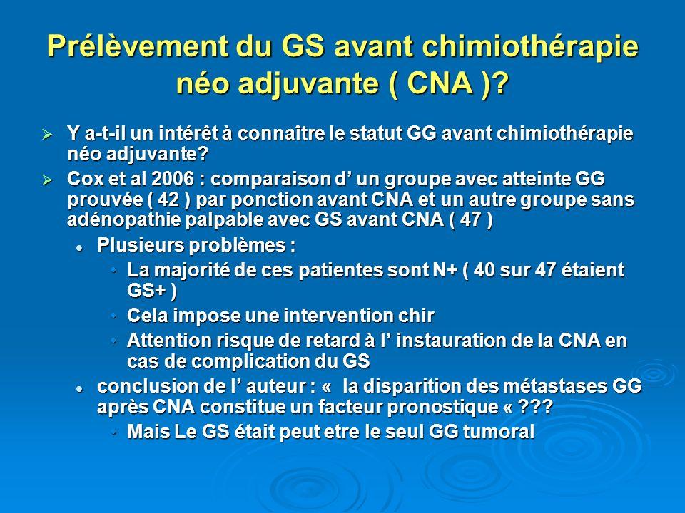 Prélèvement du GS avant chimiothérapie néo adjuvante ( CNA )? Y a-t-il un intérêt à connaître le statut GG avant chimiothérapie néo adjuvante? Y a-t-i