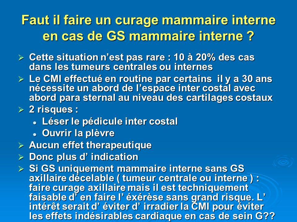 Faut il faire un curage mammaire interne en cas de GS mammaire interne ? Cette situation nest pas rare : 10 à 20% des cas dans les tumeurs centrales o