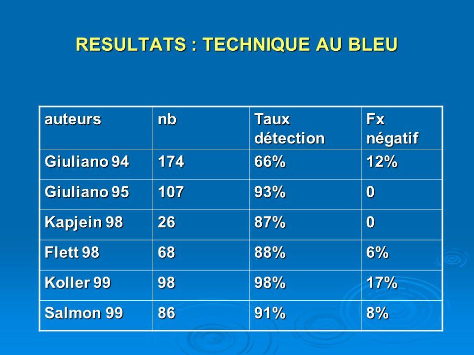 RESULTATS : TECHNIQUE ISOTOPES auteursnb Taux détection Fx négatif Krag 93 7071%0 Veronesi 97 16398%4.7% Krag 98 44393%11.4% Borgstein 98 13094%7% Veronesi 99 37698%7% Sandrucci 2000 8786%9%