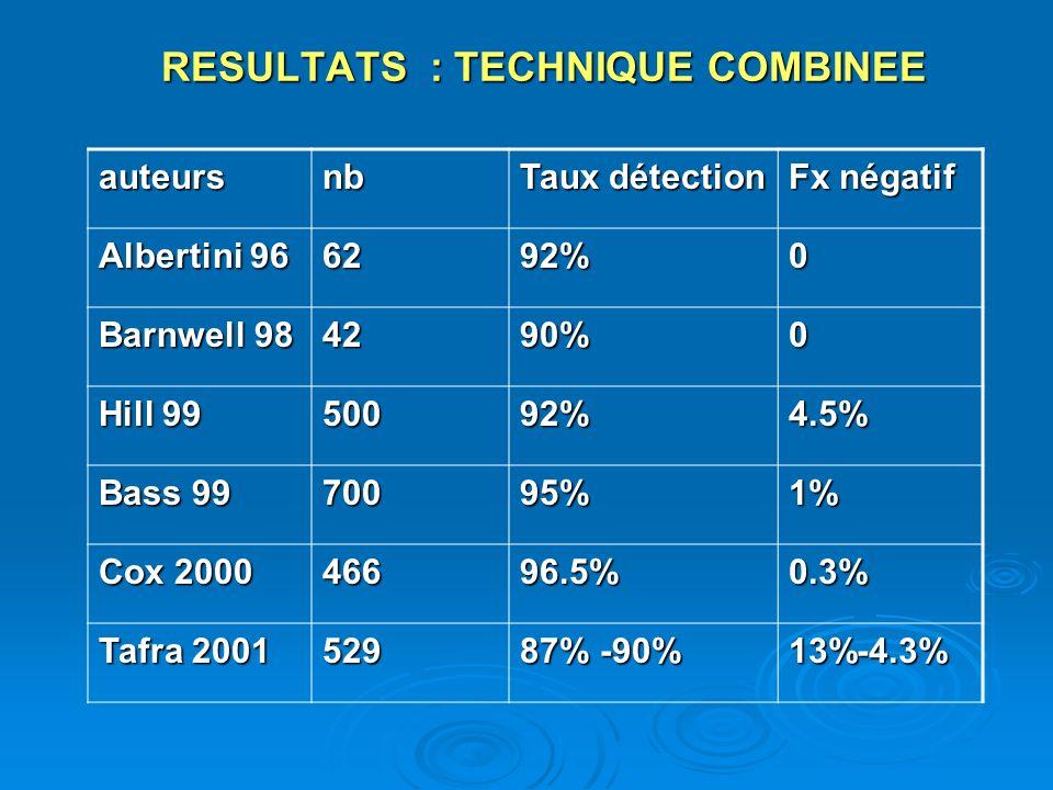 pN0 Pas de TAS (n = 838) pN0(i+) ou pN1mi Pas de TAS (n = 832) p Âge moyen 60 ans 58 ans < 0,0001 Taille de la tumeur < 1 cm 1,1-2,0 cm 2,1-3,0 cm 41 % 52 % 7 % 28 % 61 % 12 % 0,0001 Grade tumoral IIIIII 37 % 55 % 6 % 36 % 58 % 4 % 0,3 Statut RE/RP RE+ et/ou RP+ RE- et RP- 89 % 6 % 90 % 8 % 0,09 Curage axillaire et/ou irradiation axillaire NonOui 86 % 14 % 39 % 61 % < 0,0001