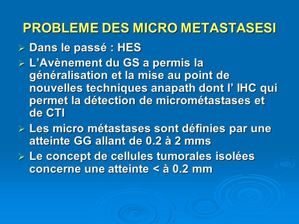 Essai MIRROR (5) Log-rank test p < 0,0001 pN0(i+)/pN1mi ; pas de TAS SSM à 5 ans : 76,7 % pN0(i+)/pN1mi ; TAS SSM à 5 ans : 86,3 % 9,6 % Suivi (années) 0123456 0 0,2 0,4 0,6 0,8 1,0 Survie sans maladie (%) Résultats : survie sans maladie (SSM) SABCS 2008 - Daprès de Boer M.