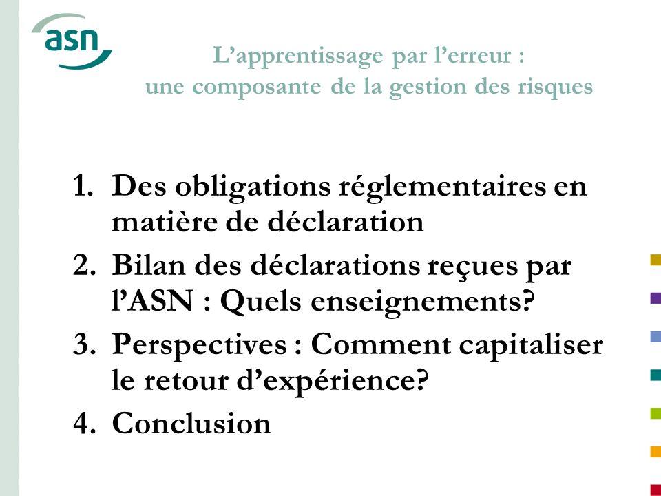 2 Lapprentissage par lerreur : une composante de la gestion des risques 1.Des obligations réglementaires en matière de déclaration 2.Bilan des déclara