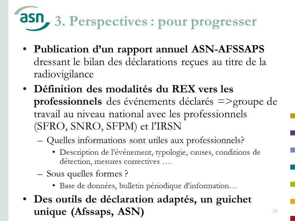 20 3. Perspectives : pour progresser Publication dun rapport annuel ASN-AFSSAPS dressant le bilan des déclarations reçues au titre de la radiovigilanc