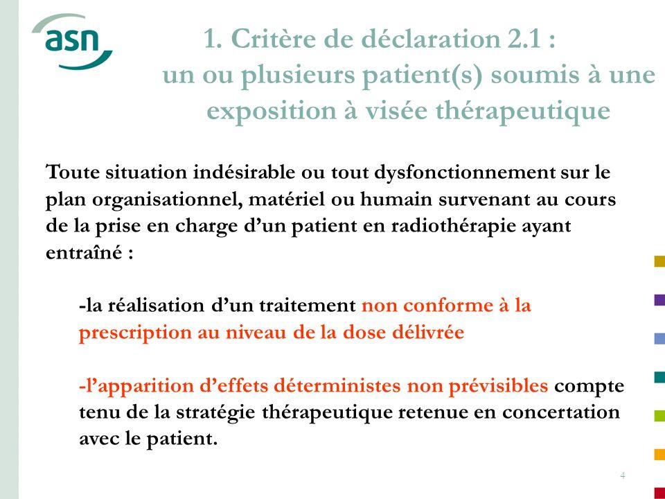 4 1. Critère de déclaration 2.1 : un ou plusieurs patient(s) soumis à une exposition à visée thérapeutique Toute situation indésirable ou tout dysfonc