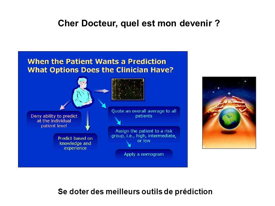 Cher Docteur, quel est mon devenir ? Se doter des meilleurs outils de prédiction