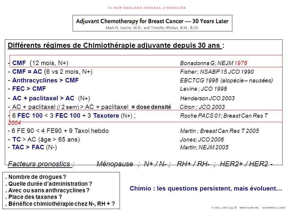 Différents régimes de Chimiothérapie adjuvante depuis 30 ans : - CMF ( 12 mois, N+) Bonadonna G; NEJM 1976 - CMF = AC ( 6 vs 2 mois, N+) Fisher ; NSAB