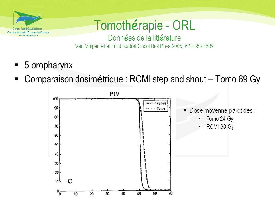 Centre de Lutte Contre le Cancer –Nantes Atlantique– Tomoth é rapie - ORL Donn é es de la litt é rature Van Vulpen et al. Int J Radiat Oncol Biol Phys