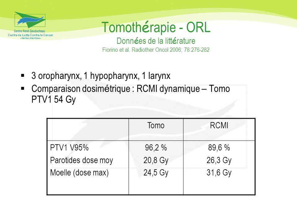 Centre de Lutte Contre le Cancer –Nantes Atlantique– Tomoth é rapie - ORL Donn é es de la litt é rature Fiorino et al. Radiother Oncol 2006; 78:276-28