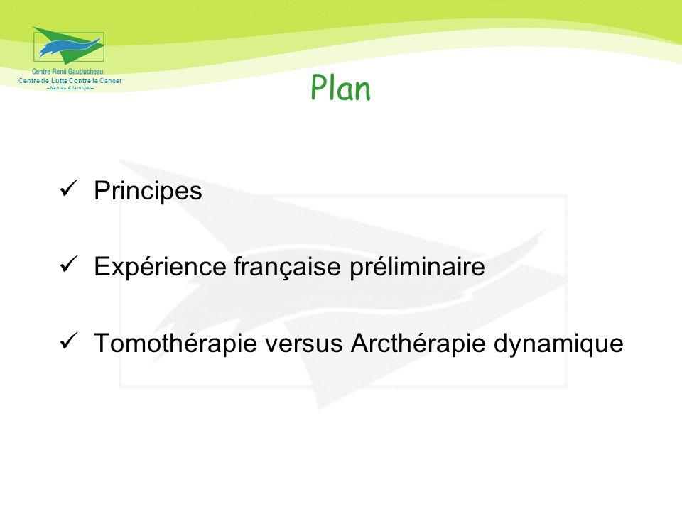 Centre de Lutte Contre le Cancer –Nantes Atlantique– Principes Expérience française préliminaire Tomothérapie versus Arcthérapie dynamique Plan