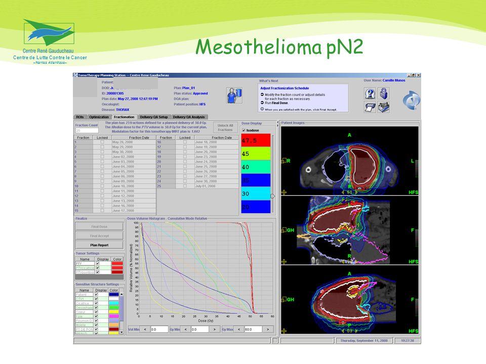 Centre de Lutte Contre le Cancer –Nantes Atlantique– Mesothelioma pN2