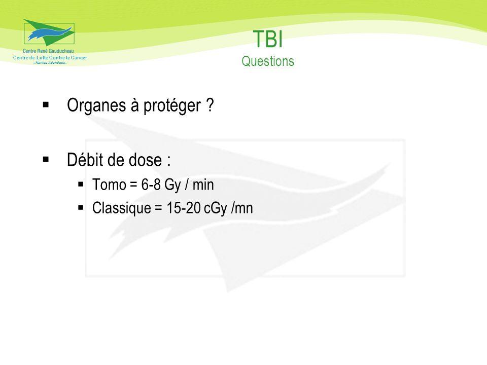 Centre de Lutte Contre le Cancer –Nantes Atlantique– TBI Questions Organes à protéger ? Débit de dose : Tomo = 6-8 Gy / min Classique = 15-20 cGy /mn