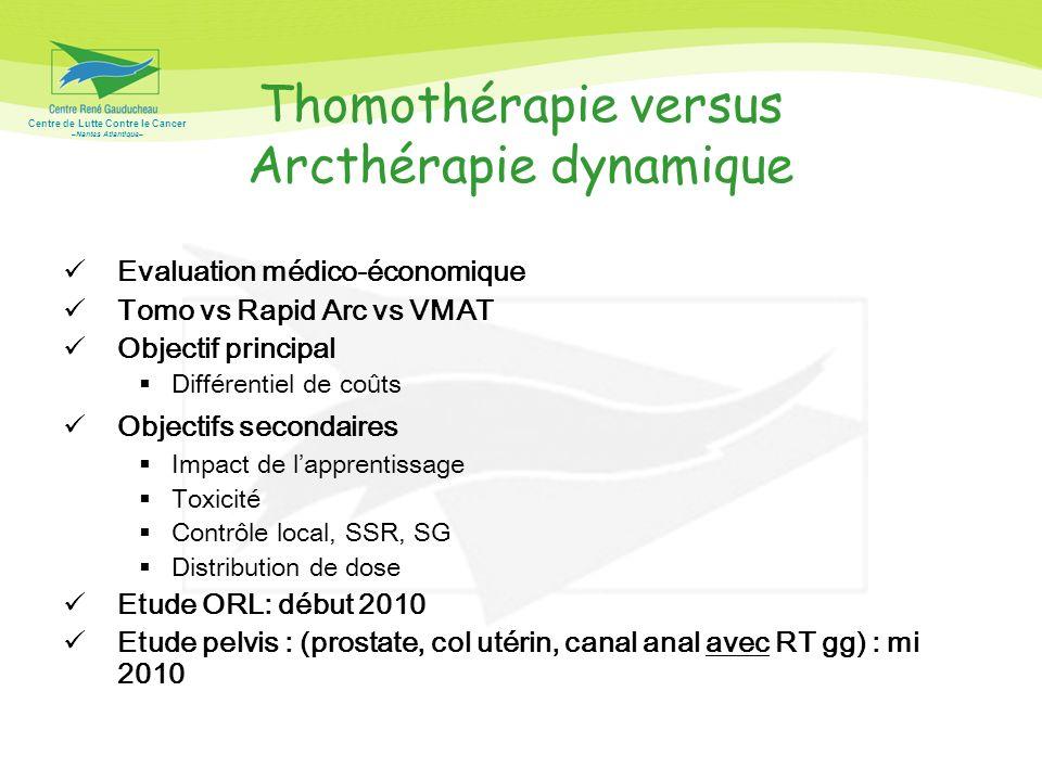 Centre de Lutte Contre le Cancer –Nantes Atlantique– Thomothérapie versus Arcthérapie dynamique Evaluation médico-économique Tomo vs Rapid Arc vs VMAT