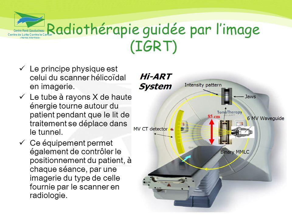 Centre de Lutte Contre le Cancer –Nantes Atlantique– Radiothérapie guidée par limage (IGRT) Le principe physique est celui du scanner hélicoïdal en im