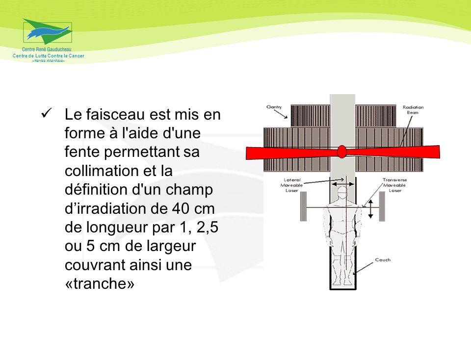 Centre de Lutte Contre le Cancer –Nantes Atlantique– Le faisceau est mis en forme à l'aide d'une fente permettant sa collimation et la définition d'un