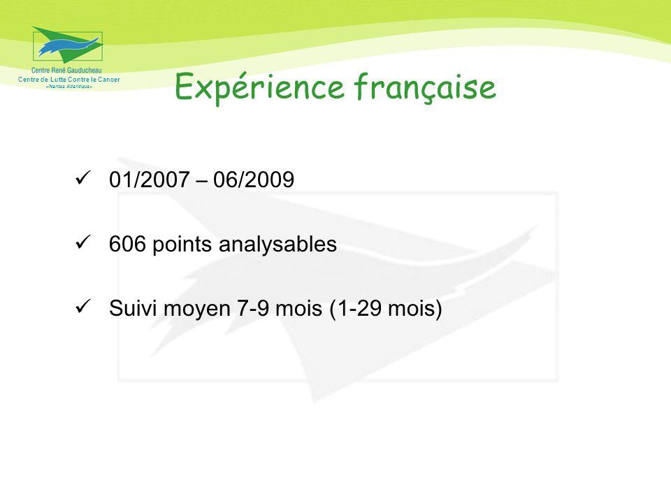 Centre de Lutte Contre le Cancer –Nantes Atlantique– Expérience française 01/2007 – 06/2009 606 points analysables Suivi moyen 7-9 mois (1-29 mois)