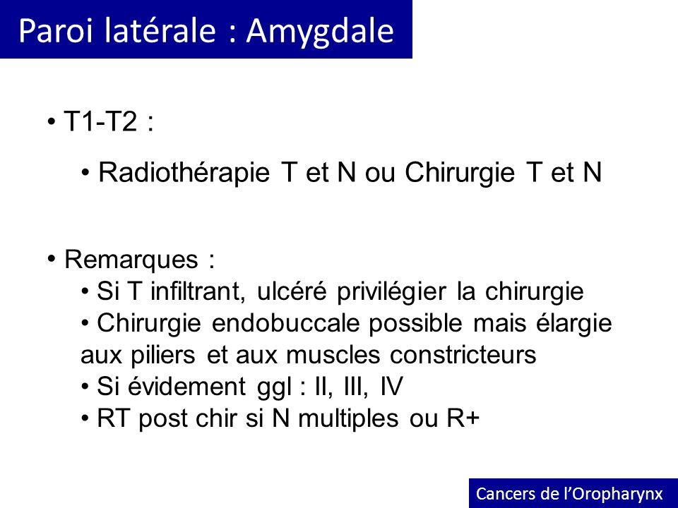 Paroi latérale : Amygdale Cancers de lOropharynx T1-T2 : Radiothérapie T et N ou Chirurgie T et N Remarques : Si T infiltrant, ulcéré privilégier la c