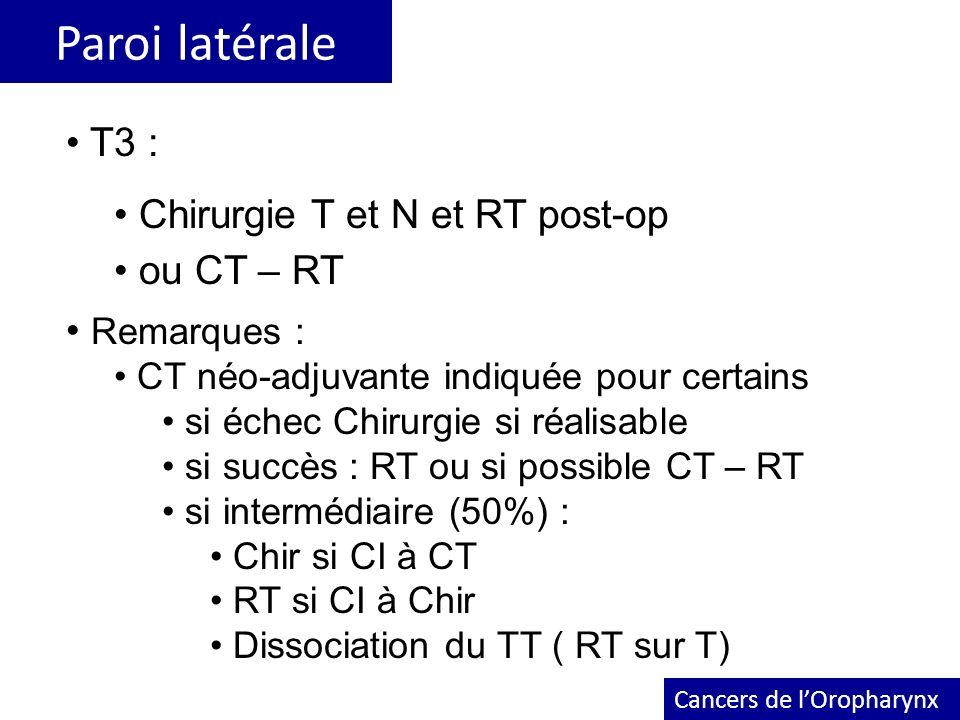 Paroi latérale Cancers de lOropharynx T3 : Chirurgie T et N et RT post-op ou CT – RT Remarques : CT néo-adjuvante indiquée pour certains si échec Chir
