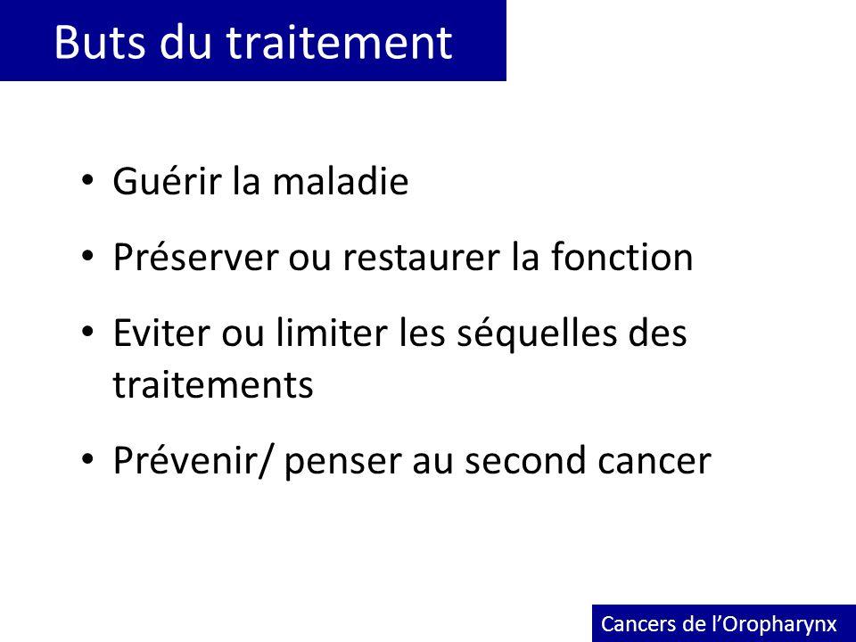 Buts du traitement Guérir la maladie Préserver ou restaurer la fonction Eviter ou limiter les séquelles des traitements Prévenir/ penser au second can