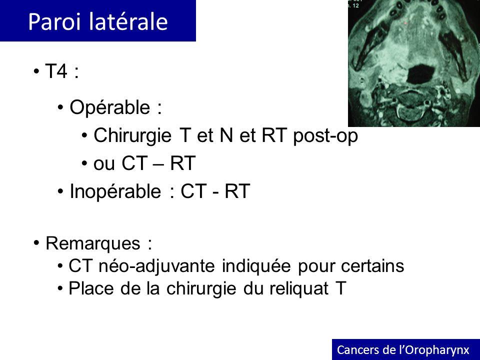 Paroi latérale Cancers de lOropharynx T4 : Opérable : Chirurgie T et N et RT post-op ou CT – RT Inopérable : CT - RT Remarques : CT néo-adjuvante indi