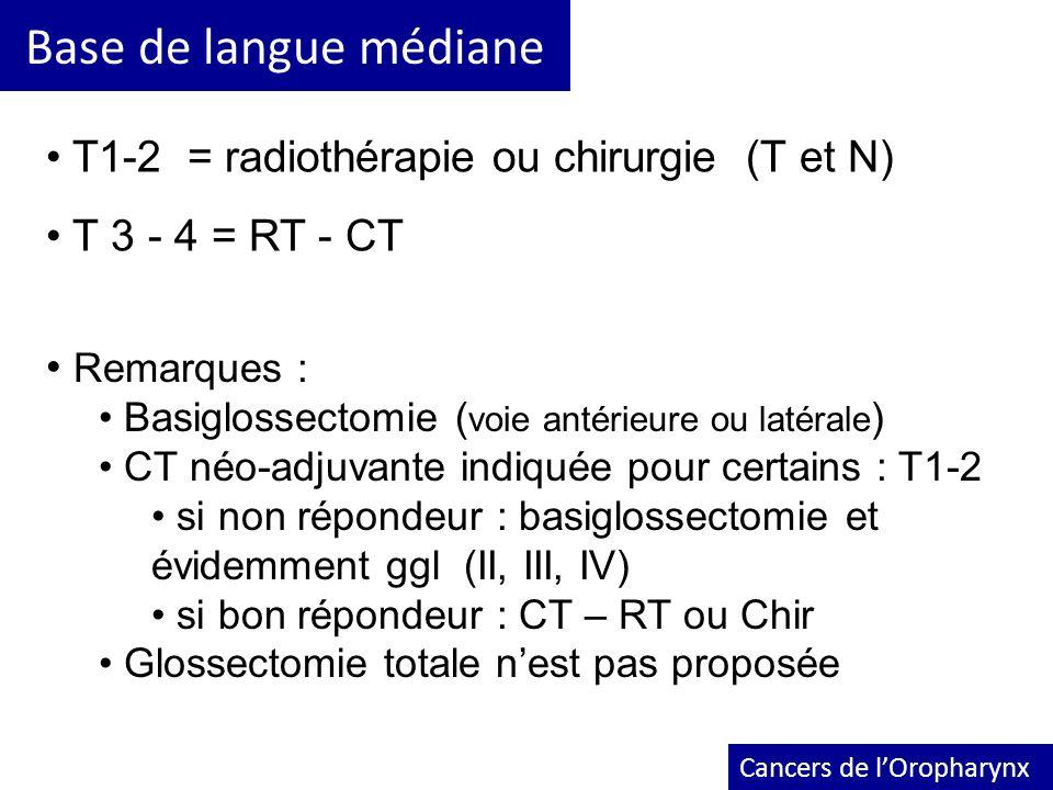Base de langue médiane Cancers de lOropharynx T1-2 = radiothérapie ou chirurgie (T et N) T 3 - 4 = RT - CT Remarques : Basiglossectomie ( voie antérie